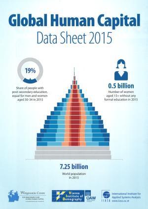 Demographic Data Sheets